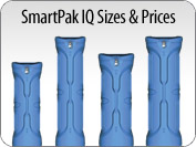 SmartPak IQ Large Format Graphics Cases